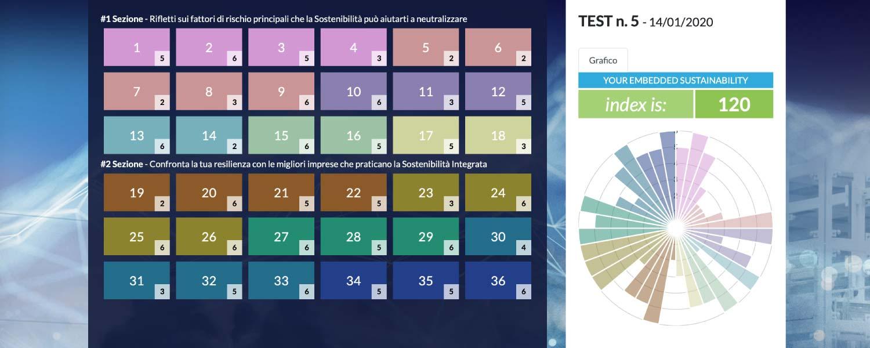 ESIndex Test