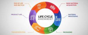 LCA Life Cycle Analysis